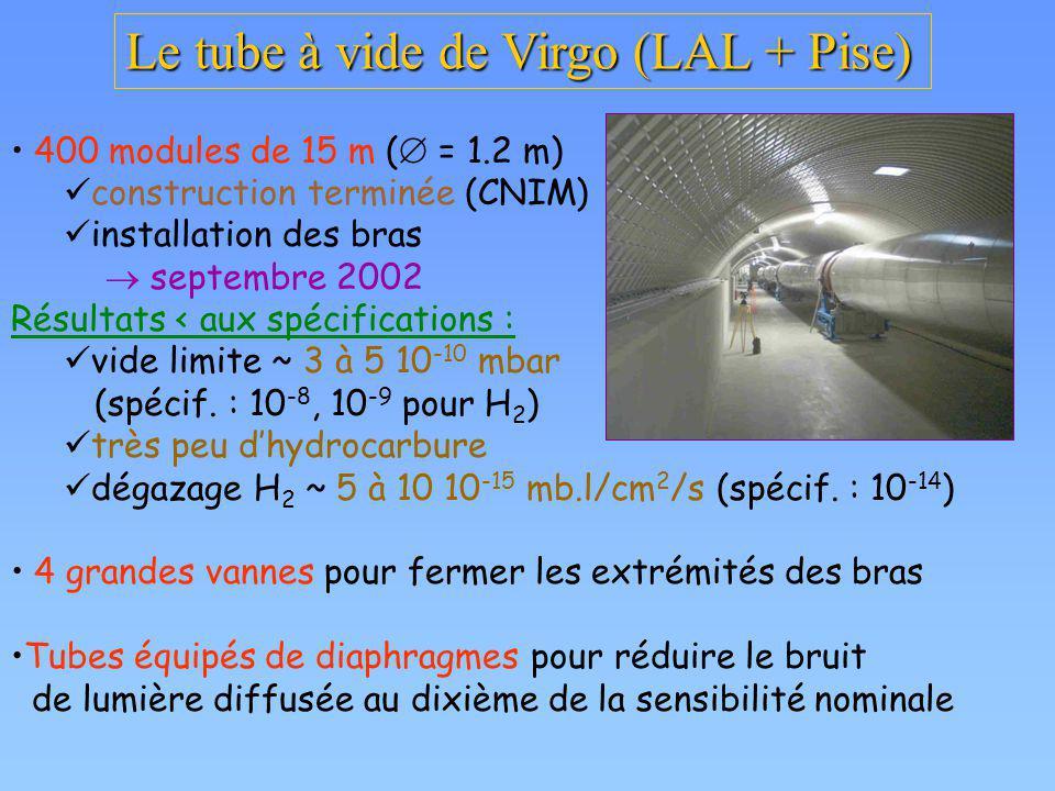 Le tube à vide de Virgo (LAL + Pise) 400 modules de 15 m ( = 1.2 m) construction terminée (CNIM) installation des bras septembre 2002 Résultats < aux