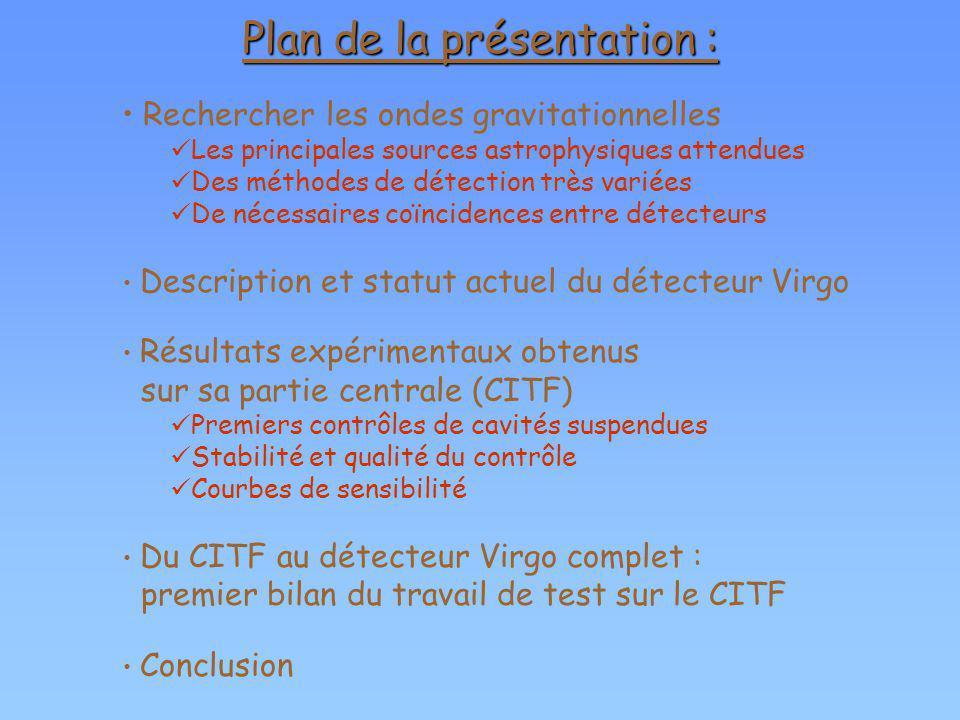 Plan de la présentation : Rechercher les ondes gravitationnelles Les principales sources astrophysiques attendues Des méthodes de détection très varié