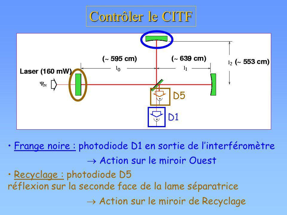 Contrôler le CITF Frange noire : photodiode D1 en sortie de linterféromètre Recyclage : photodiode D5 réflexion sur la seconde face de la lame séparat