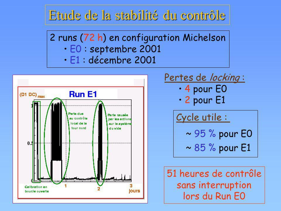 Etude de la stabilité du contrôle 2 runs (72 h) en configuration Michelson E0 : septembre 2001 E1 : décembre 2001 Pertes de locking : 4 pour E0 2 pour