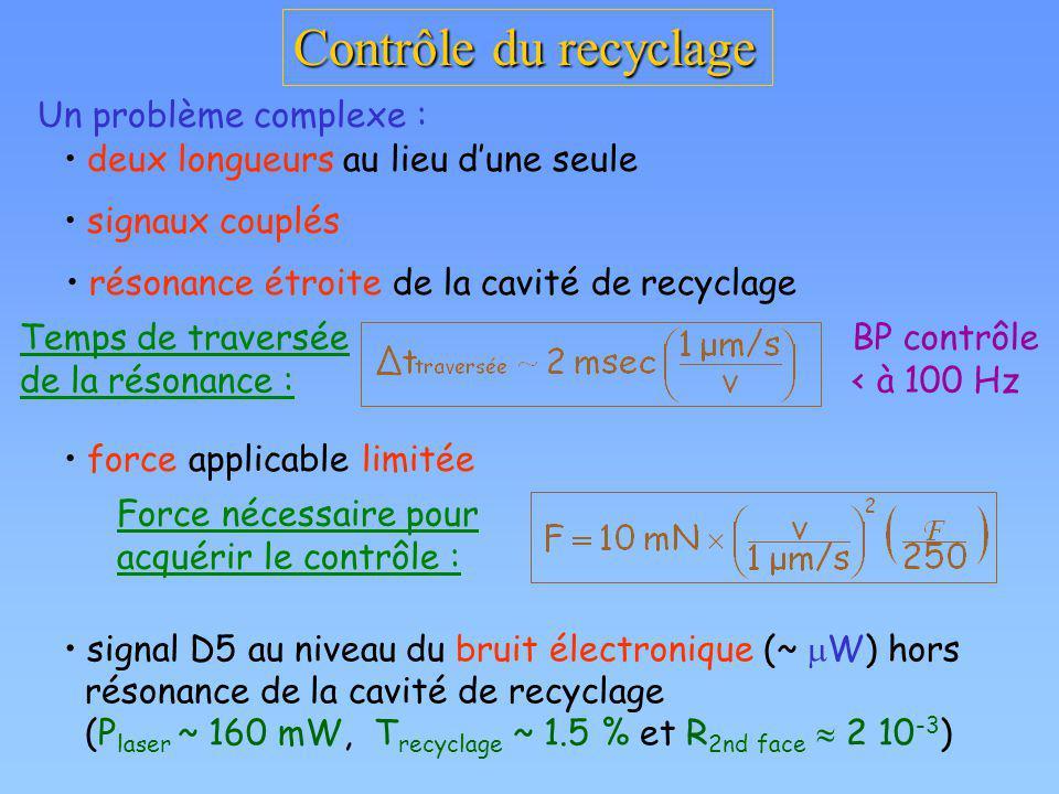 Contrôle du recyclage Un problème complexe : deux longueurs au lieu dune seule signaux couplés résonance étroite de la cavité de recyclage force appli