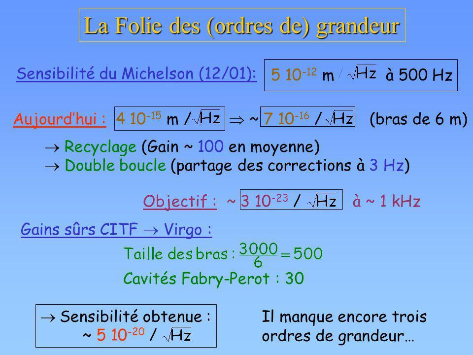 Sensibilité obtenue : ~ 5 10 -20 / La Folie des (ordres de) grandeur Sensibilité du Michelson (12/01): 5 10 -12 m à 500 Hz Recyclage (Gain ~ 100 en mo