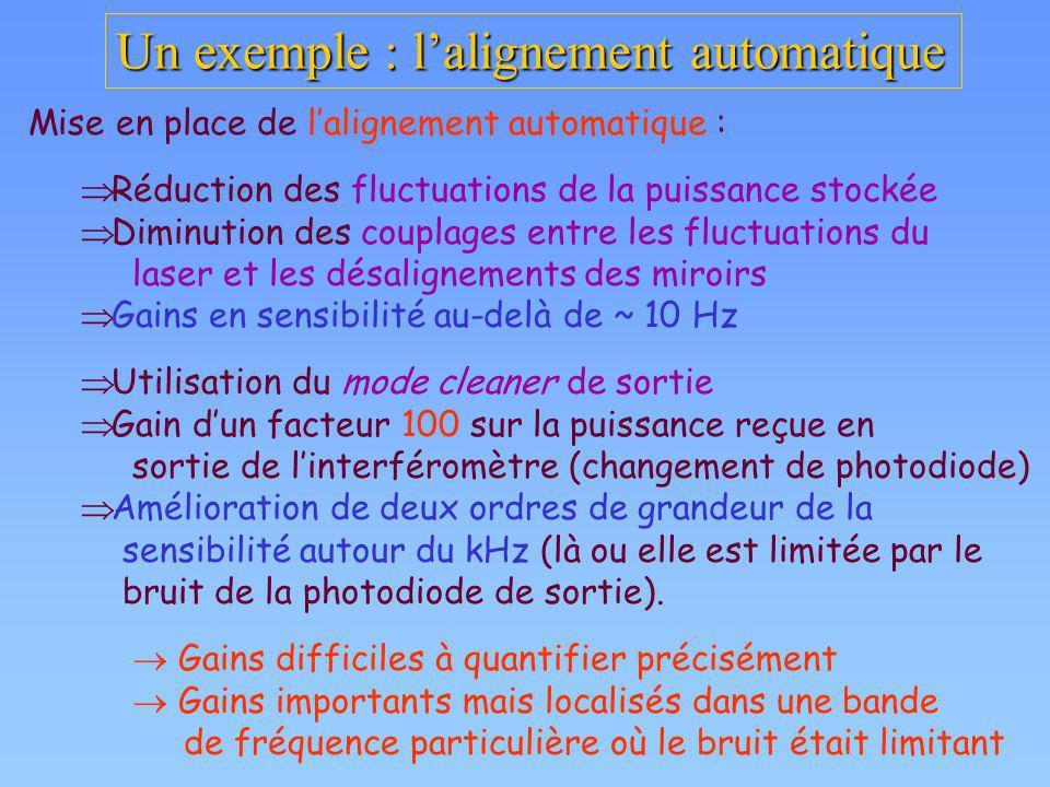 Un exemple : lalignement automatique Mise en place de lalignement automatique : Réduction des fluctuations de la puissance stockée Diminution des coup