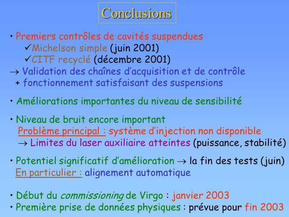Conclusions Premiers contrôles de cavités suspendues Michelson simple (juin 2001) CITF recyclé (décembre 2001) Validation des chaînes dacquisition et
