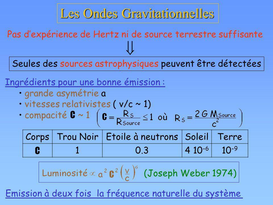 Seules des sources astrophysiques peuvent être détectées Les Ondes Gravitationnelles Pas dexpérience de Hertz ni de source terrestre suffisante Ingréd