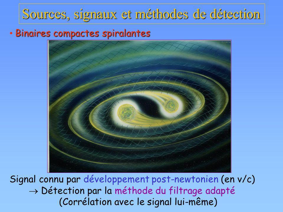 Sources, signaux et méthodes de détection Binaires compactes spiralantes Signal connu par développement post-newtonien (en v/c) Détection par la métho