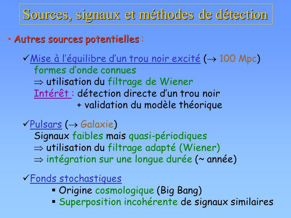 Sources, signaux et méthodes de détection Autres sources potentielles Autres sources potentielles : Mise à léquilibre dun trou noir excité ( 100 Mpc)