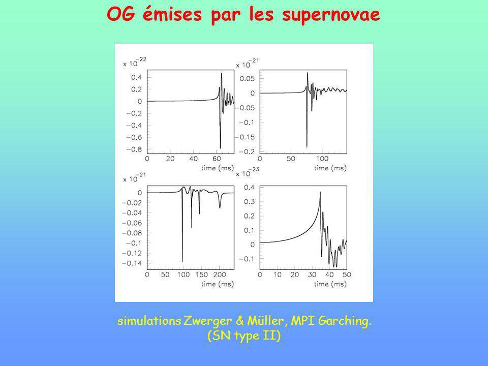 OG émises par les supernovae simulations Zwerger & Müller, MPI Garching. (SN type II)