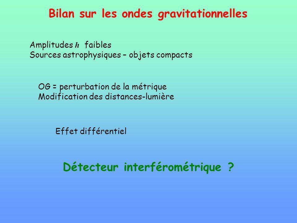 Bilan sur les ondes gravitationnelles Amplitudes h faibles Sources astrophysiques – objets compacts OG = perturbation de la métrique Modification des distances-lumière Effet différentiel Détecteur interférométrique ?