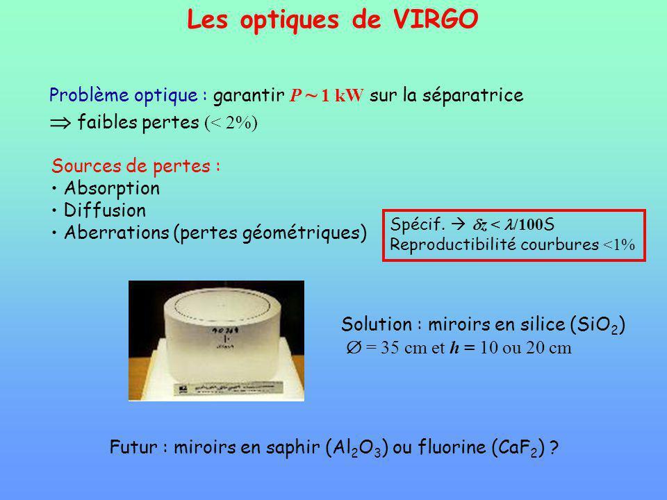 Les optiques de VIRGO Problème optique : garantir P ~ 1 kW sur la séparatrice faibles pertes (< 2%) Sources de pertes : Absorption Diffusion Aberrations (pertes géométriques) Solution : miroirs en silice (SiO 2 ) = 35 cm et h = 10 ou 20 cm Futur : miroirs en saphir (Al 2 O 3 ) ou fluorine (CaF 2 ) .