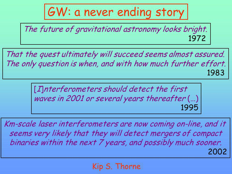 GW: a never ending story The future of gravitational astronomy looks bright. 1972 That the quest ultimately will succeed seems almost assured. The onl