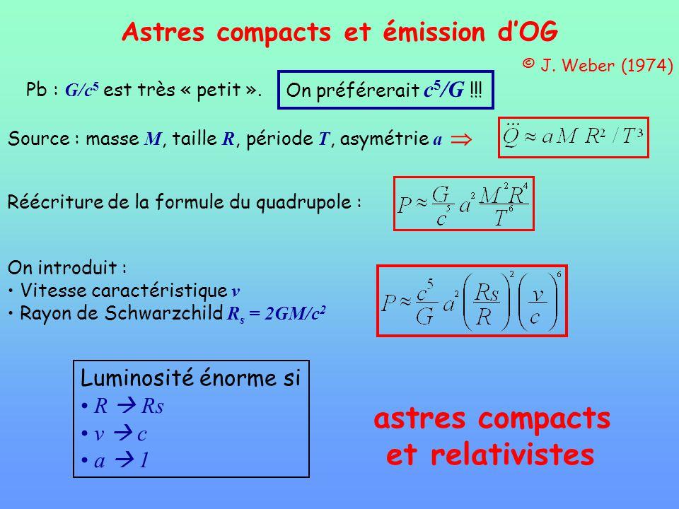 Astres compacts et émission dOG Pb : G/c 5 est très « petit ». Source : masse M, taille R, période T, asymétrie a On introduit : Vitesse caractéristiq