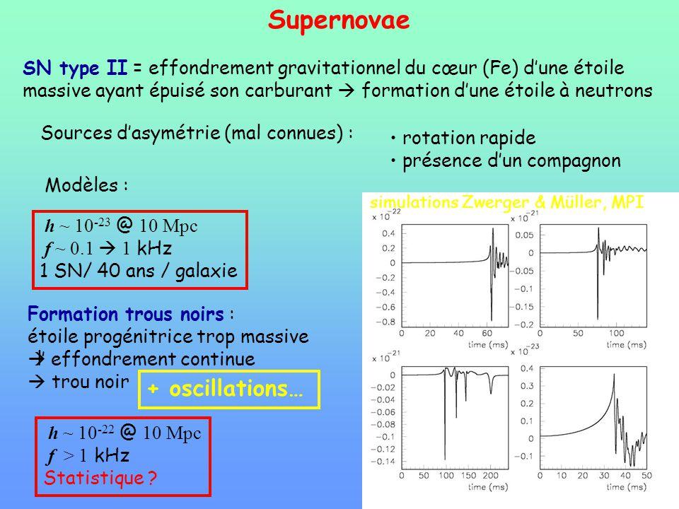 Supernovae SN type II = effondrement gravitationnel du cœur (Fe) dune étoile massive ayant épuisé son carburant formation dune étoile à neutrons Sourc
