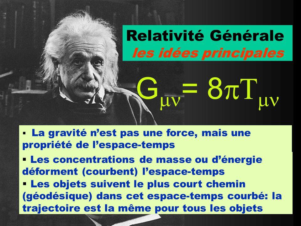 G = 8 Relativité Générale les idées principales La gravité nest pas une force, mais une propriété de lespace-temps Les concentrations de masse ou déne