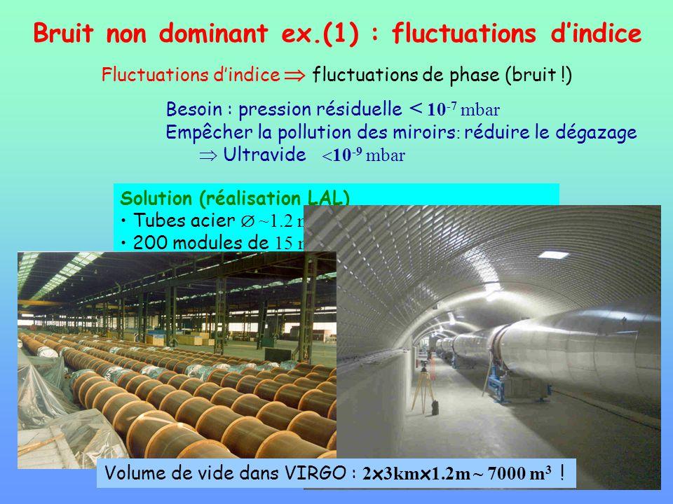 Solution (réalisation LAL) Tubes acier ~1.2 m, e ~ 4 mm. 200 modules de 15 m dans chaque bras étuvage 400 C en usine puis 150 C ( H 2 O ) sur site pom