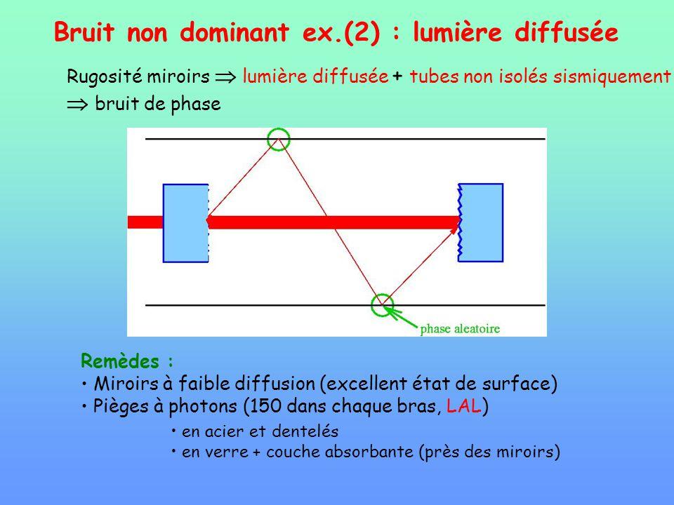Bruit non dominant ex.(2) : lumière diffusée Rugosité miroirs lumière diffusée + tubes non isolés sismiquement bruit de phase Remèdes : Miroirs à faib