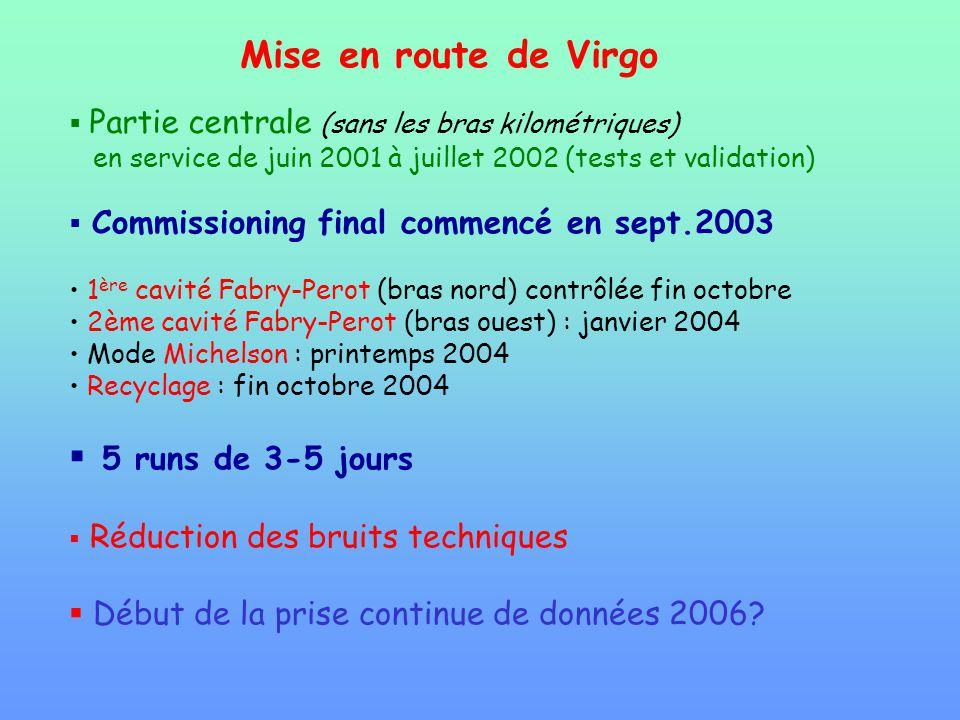 Mise en route de Virgo Commissioning final commencé en sept.2003 1 ère cavité Fabry-Perot (bras nord) contrôlée fin octobre 2ème cavité Fabry-Perot (b