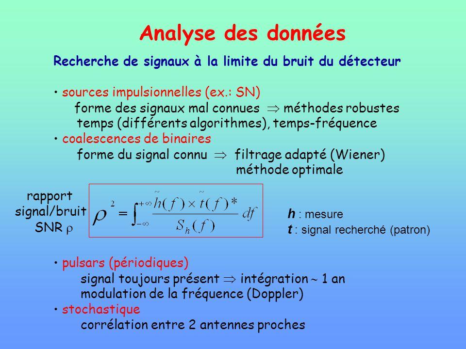 Analyse des données Recherche de signaux à la limite du bruit du détecteur sources impulsionnelles (ex.: SN) forme des signaux mal connues méthodes ro