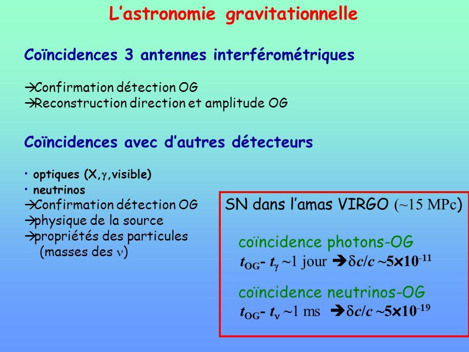 Lastronomie gravitationnelle Coïncidences 3 antennes interférométriques Confirmation détection OG Reconstruction direction et amplitude OG Coïncidence