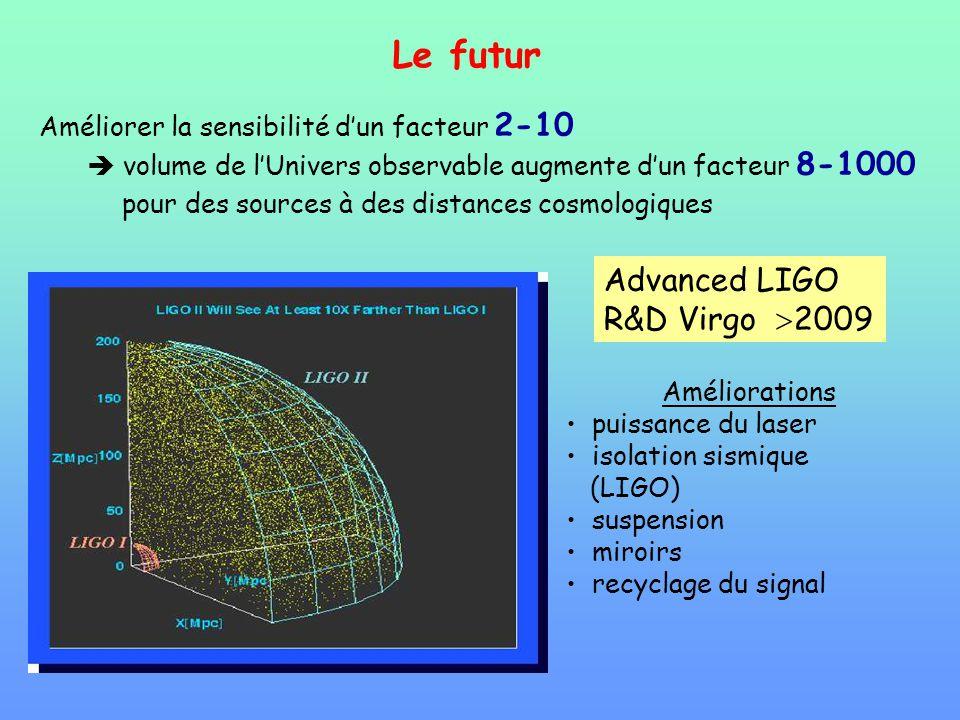 Le futur Améliorer la sensibilité dun facteur 2-10 volume de lUnivers observable augmente dun facteur 8-1000 pour des sources à des distances cosmolog