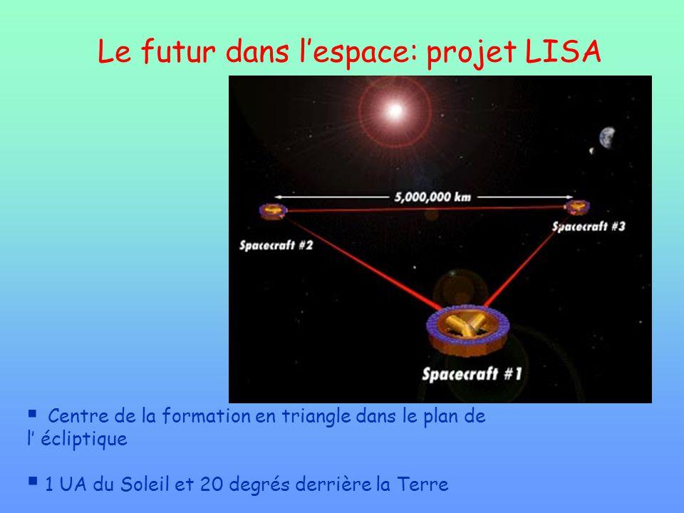 Le futur dans lespace: projet LISA Centre de la formation en triangle dans le plan de l écliptique 1 UA du Soleil et 20 degrés derrière la Terre