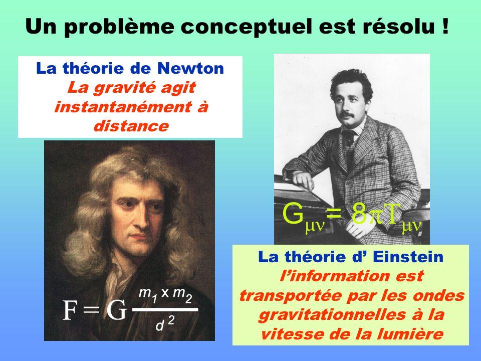 Un problème conceptuel est résolu ! La théorie de Newton La gravité agit instantanément à distance La théorie d Einstein linformation est transportée