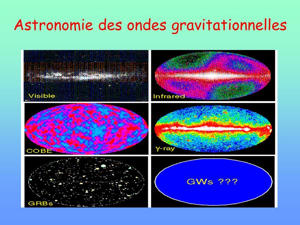 Astronomie des ondes gravitationnelles