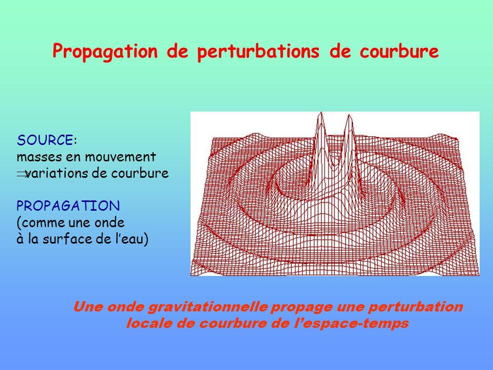 Une onde gravitationnelle propage une perturbation locale de courbure de lespace-temps Propagation de perturbations de courbure SOURCE: masses en mouv