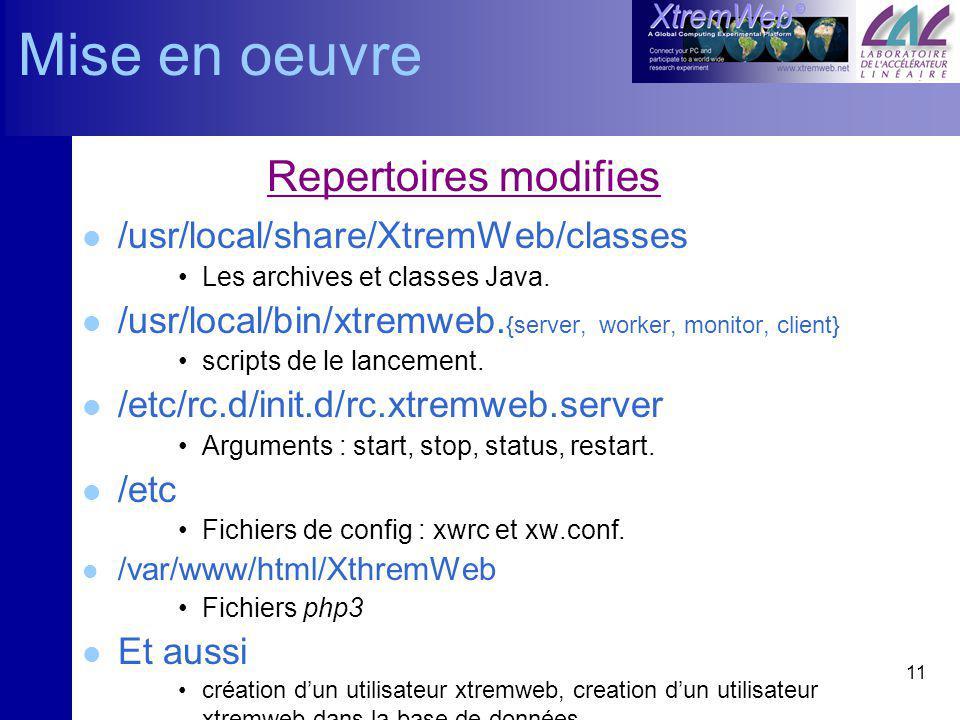11 Repertoires modifies l /usr/local/share/XtremWeb/classes Les archives et classes Java. l /usr/local/bin/xtremweb. {server, worker, monitor, client}