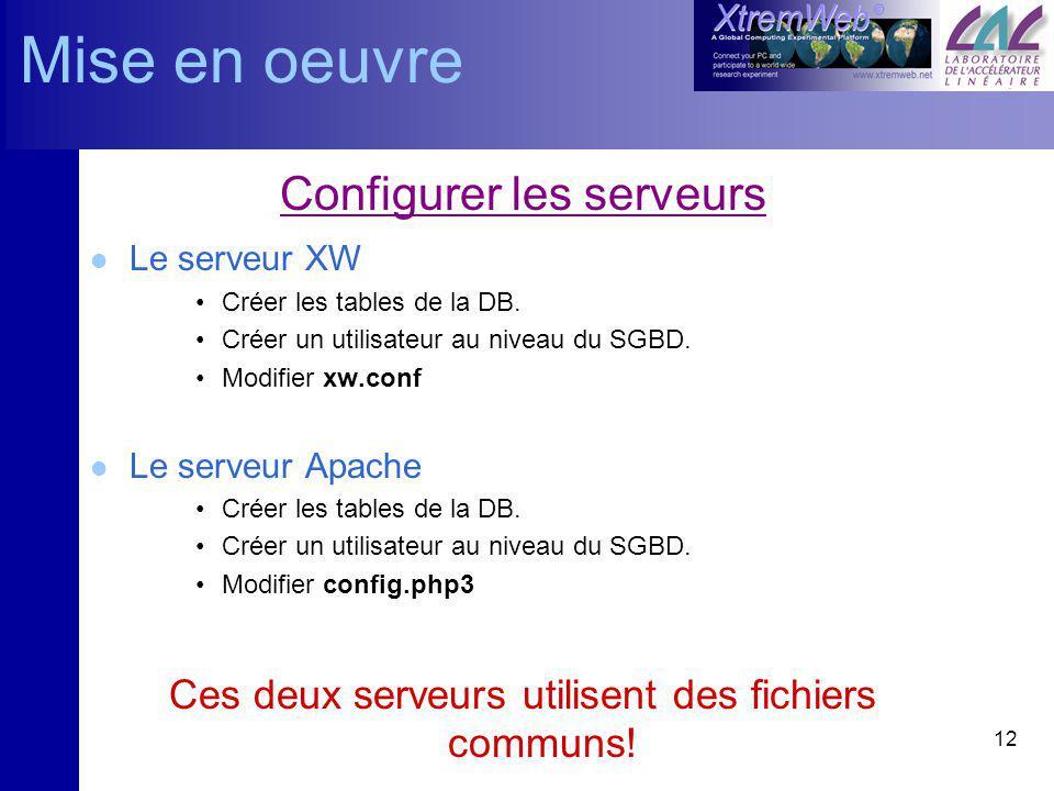 12 Configurer les serveurs l Le serveur XW Créer les tables de la DB.