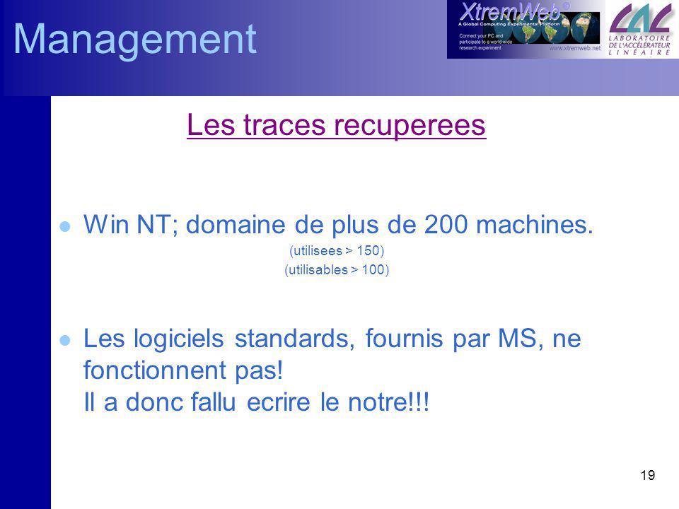 19 Les traces recuperees l Win NT; domaine de plus de 200 machines.