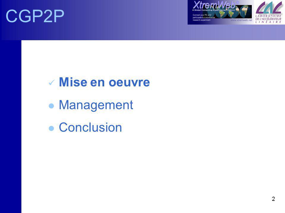 2 CGP2P Mise en oeuvre l Management l Conclusion