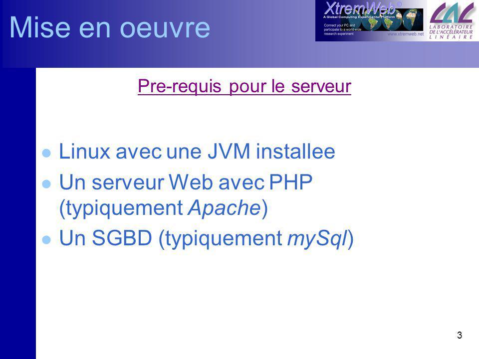 3 Pre-requis pour le serveur l Linux avec une JVM installee l Un serveur Web avec PHP (typiquement Apache) l Un SGBD (typiquement mySql) Mise en oeuvre
