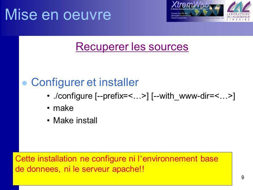 9 Recuperer les sources l Configurer et installer./configure [--prefix= ] [--with_www-dir= ] make Make install Cette installation ne configure ni l environnement base de donnees, ni le serveur apache!.