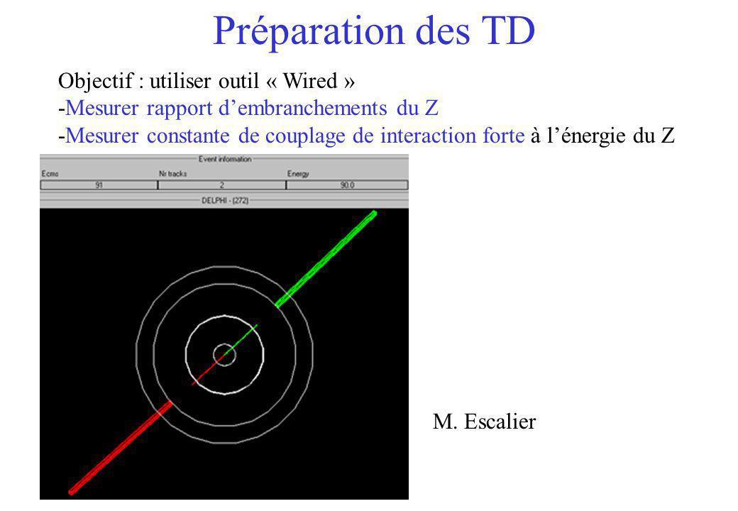 Préparation des TD Objectif : utiliser outil « Wired » -Mesurer rapport dembranchements du Z -Mesurer constante de couplage de interaction forte à lén