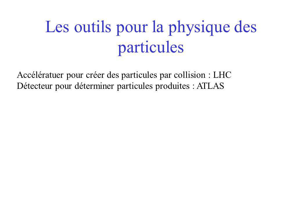 Les outils pour la physique des particules Accélératuer pour créer des particules par collision : LHC Détecteur pour déterminer particules produites :