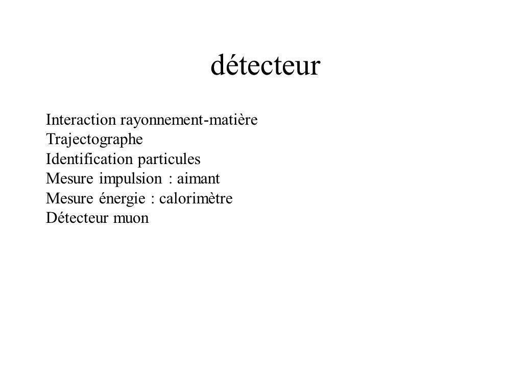 détecteur Interaction rayonnement-matière Trajectographe Identification particules Mesure impulsion : aimant Mesure énergie : calorimètre Détecteur mu