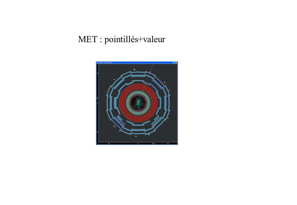 MET : pointillés+valeur