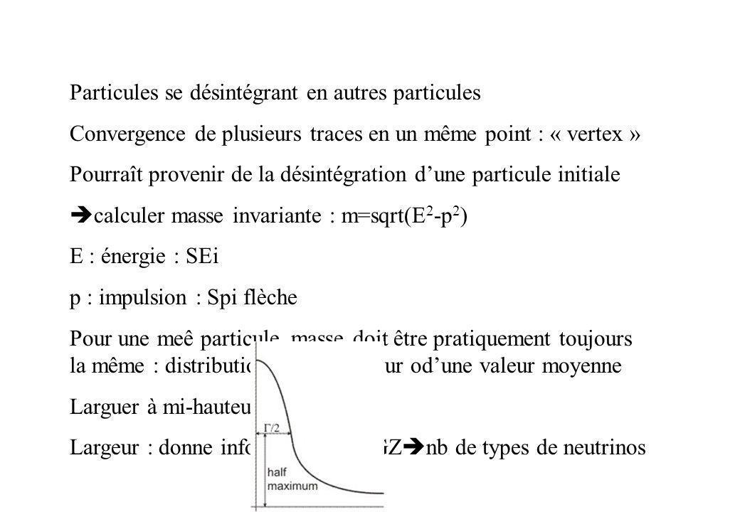 Particules se désintégrant en autres particules Convergence de plusieurs traces en un même point : « vertex » Pourraît provenir de la désintégration d