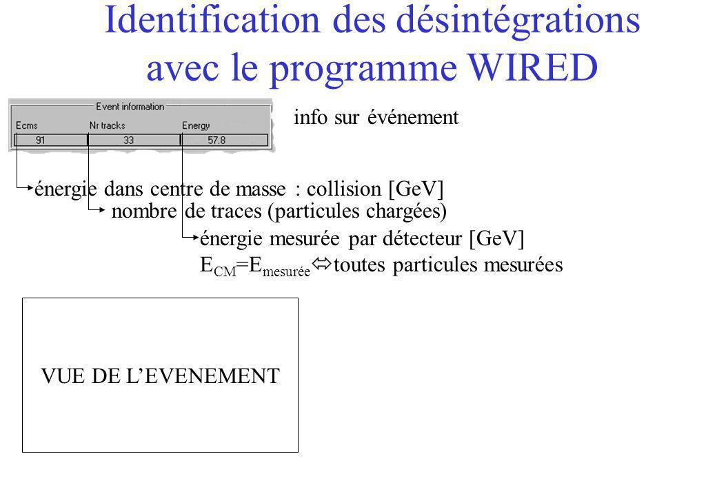 Mesure BR(Z) : prédiction Modèle Standard : 20 % Z Tenir compte des désintégrations neutrinos (20%) Eg : 100 événements : 5 événements de type « A » BR(« A »)=5/(100/0,80)==4 % Comparer avec théorie Mesurer # désintégrations de chaque type (ee, mumu, tautau, 2 jets, 3 jets, 4 jets, etc…) : utiliser Wired Rapport de branchement (BR) =n i /n tot