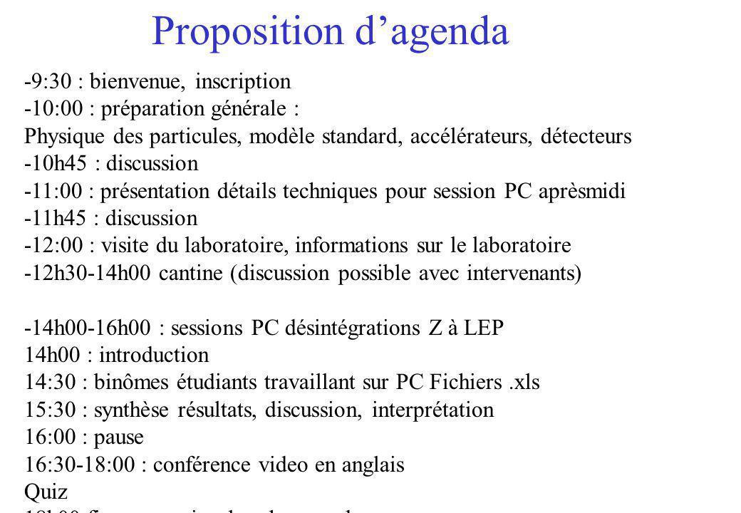 Proposition dagenda -9:30 : bienvenue, inscription -10:00 : préparation générale : Physique des particules, modèle standard, accélérateurs, détecteurs