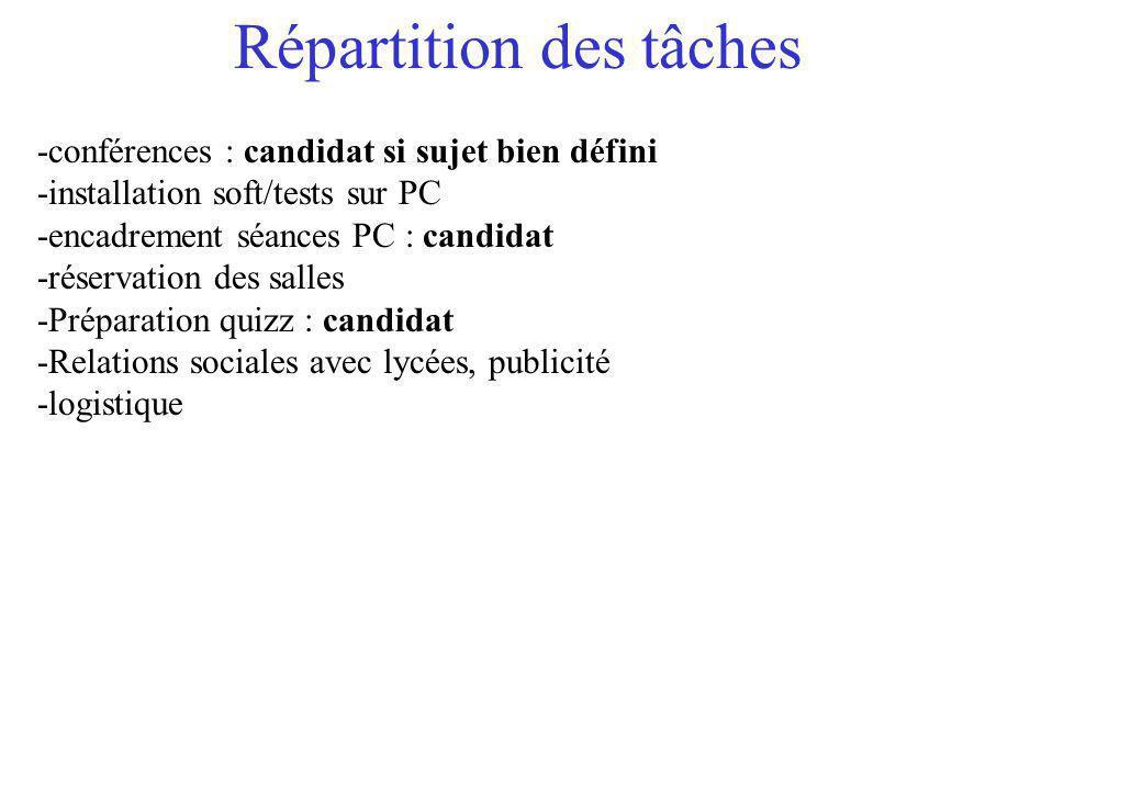 Répartition des tâches -conférences : candidat si sujet bien défini -installation soft/tests sur PC -encadrement séances PC : candidat -réservation de