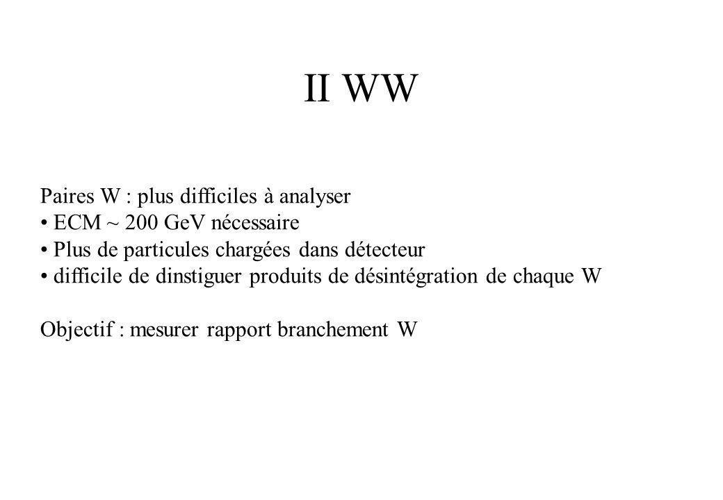 II WW Paires W : plus difficiles à analyser ECM ~ 200 GeV nécessaire Plus de particules chargées dans détecteur difficile de dinstiguer produits de dé
