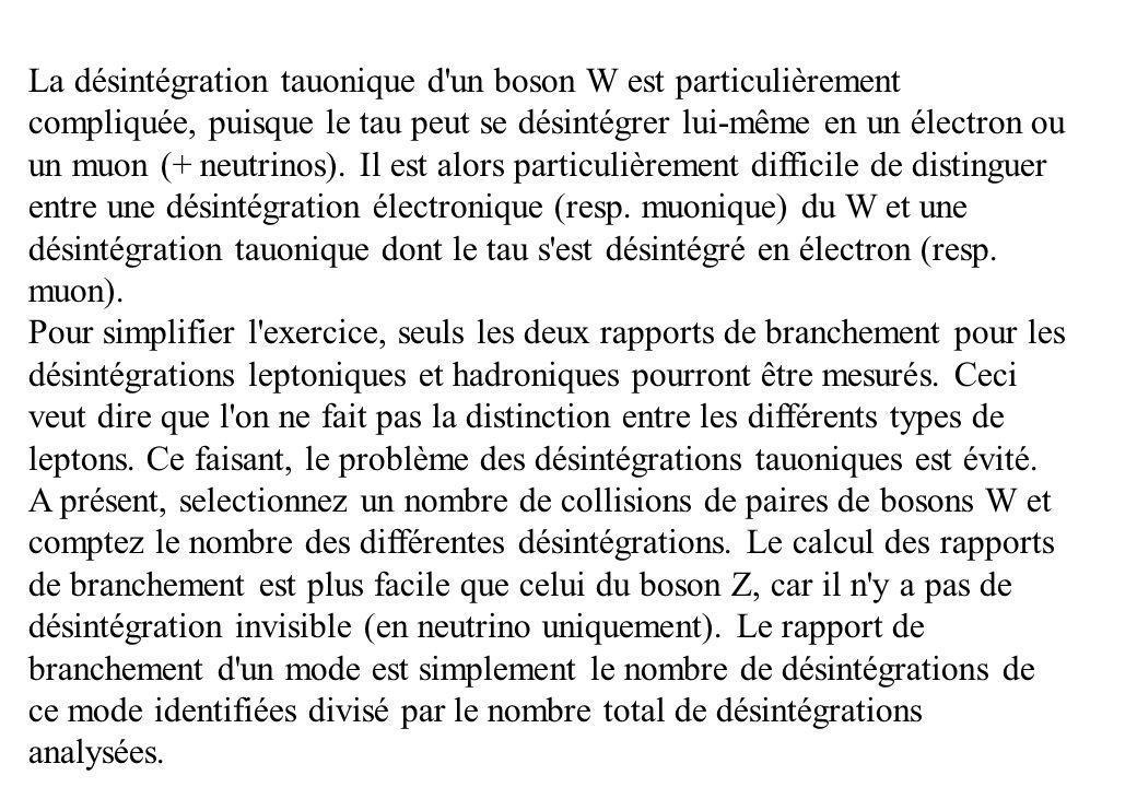 La désintégration tauonique d'un boson W est particulièrement compliquée, puisque le tau peut se désintégrer lui-même en un électron ou un muon (+ neu