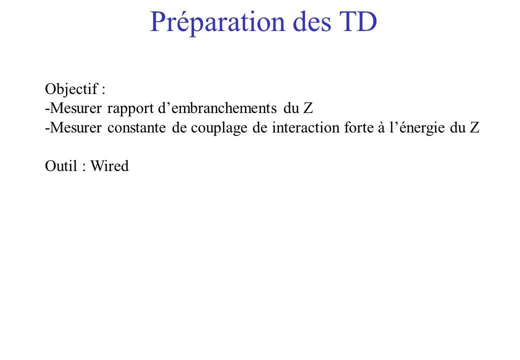 Préparation des TD Objectif : -Mesurer rapport dembranchements du Z -Mesurer constante de couplage de interaction forte à lénergie du Z Outil : Wired