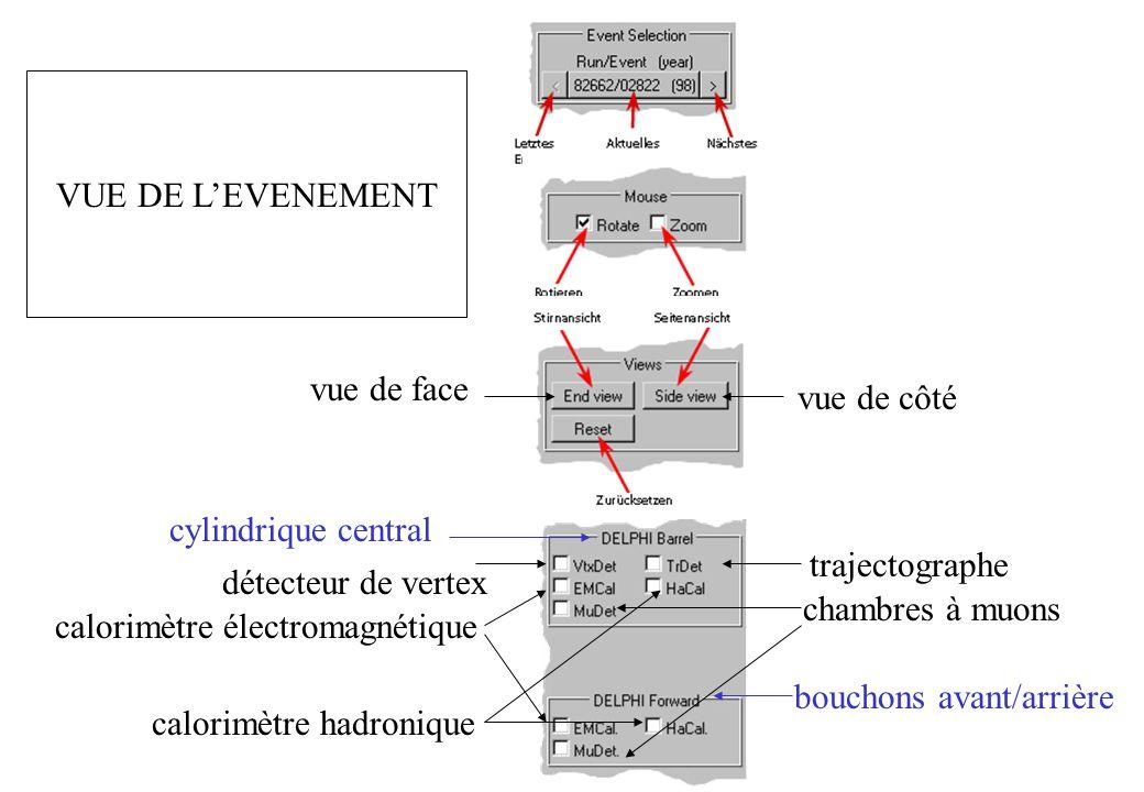 VUE DE LEVENEMENT détecteur de vertex trajectographe calorimètre électromagnétique calorimètre hadronique chambres à muons cylindrique central bouchons avant/arrière vue de face vue de côté