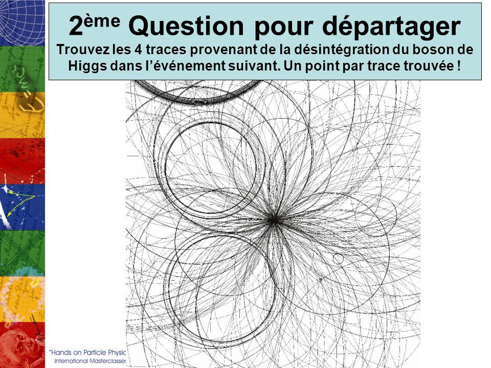 2 ème Question pour départager Trouvez les 4 traces provenant de la désintégration du boson de Higgs dans lévénement suivant. Un point par trace trouv