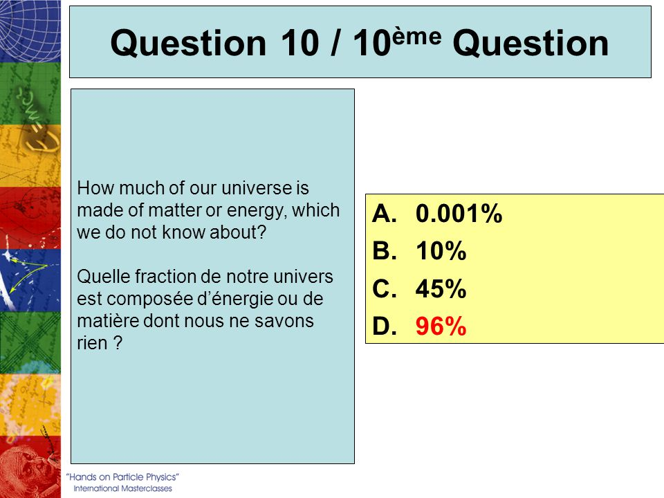 Question 10 / 10 ème Question How much of our universe is made of matter or energy, which we do not know about? Quelle fraction de notre univers est c