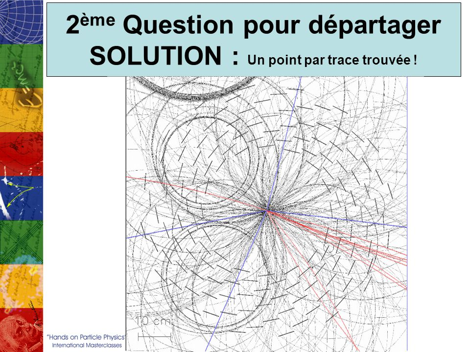 2 ème Question pour départager SOLUTION : Un point par trace trouvée !