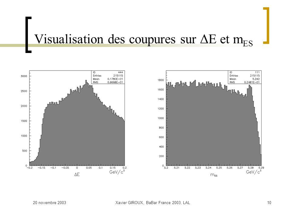 20 novembre 2003Xavier GIROUX, BaBar France 2003, LAL10 Visualisation des coupures sur ΔE et m ES